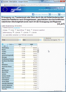 Screenshot Eurostat